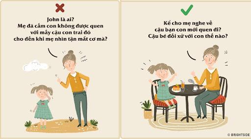 Các câu hỏi hay cho bố mẹ về con (chia sẻ lại)