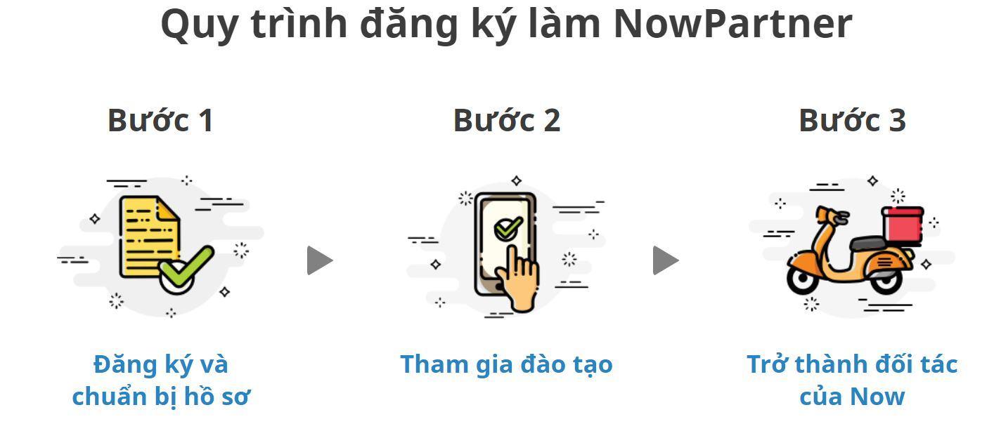 Quy trình đăng ký làm NowPartner