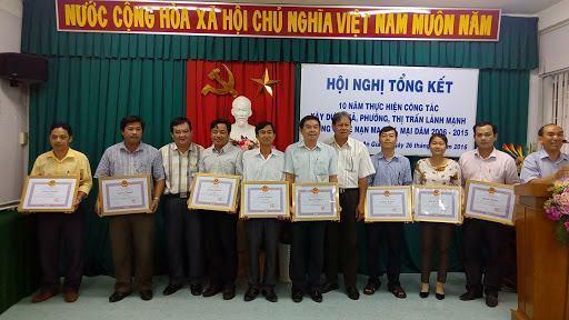 Sở Lao động – Thương binh và Xã hội tỉnh An Giang tuyển dụng viên chức kế toán viên, hành chính,... năm 2020