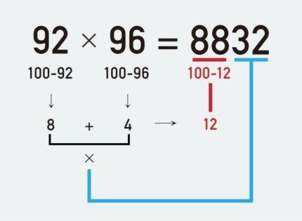 Tính nhẩm nhanh allow 2 number near 100