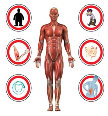Dấu hiệu dễ dàng nhận biết khi cơ thể có vấn đề