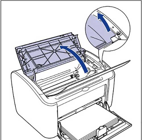 Mở nắp của máy in