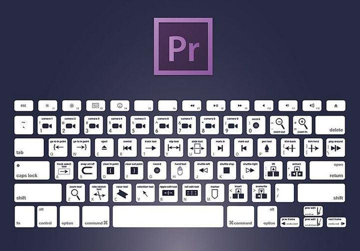 44 Phím tắt thông dụng trong Adobe Premiere