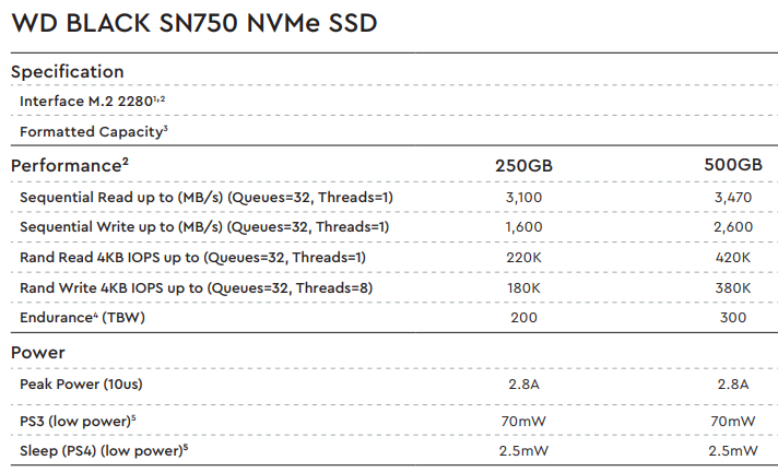 Ổ cứng SSD 250g Samsung 970 EVO Plus