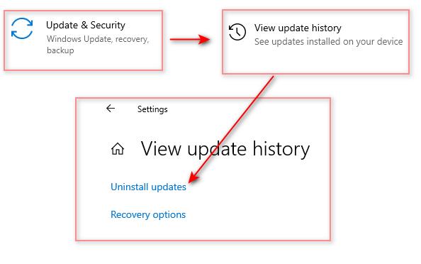 ChọnUpdate & Security=>View update history=>Uninstall updates