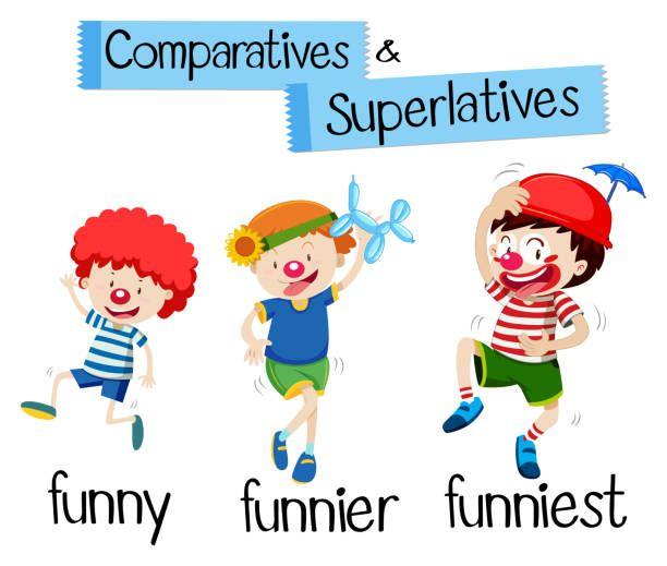 Các loại so sánh trong tiếng Anh kèm bài tập